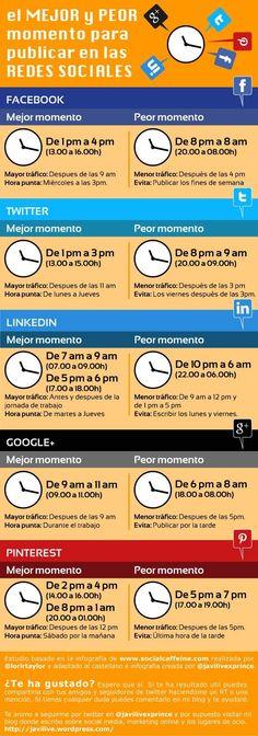 Mejores y peores horarios para publicar en Redes Sociales #infografia #infographic #socialmedia