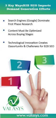 3 Key Ways SEO Impacts Demand Generation Efforts Create Awareness, Search Engine, Effort, Seo, Innovation, Content