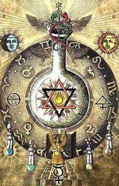An Alchemy artwork. Occult Symbols, Occult Art, Astrological Symbols, Chakra Symbols, Tarot, Alchemy Art, Esoteric Art, Mystique, Book Of Shadows