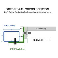 Simple Diagram Download the drawing and materials list for free. If you have seen any of AskWoodMan's guide rail fabrication videos, you already know how easy it is to make your own guide rails. We offer a downloadable pdf showing all the crucial dimensions you need to know to make sure your project is a …