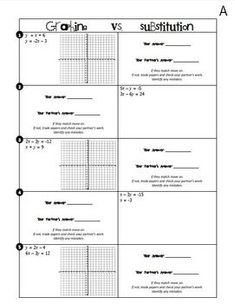 Substitution Method Worksheet Answers Inspirational Systems Of Equations Graphing Vs Substitution Partner Solving Linear Equations, Algebra Equations, Systems Of Equations, Maths Algebra, Algebra Activities, Algebra Worksheets, Teaching Math, Educational Activities, Teaching Ideas