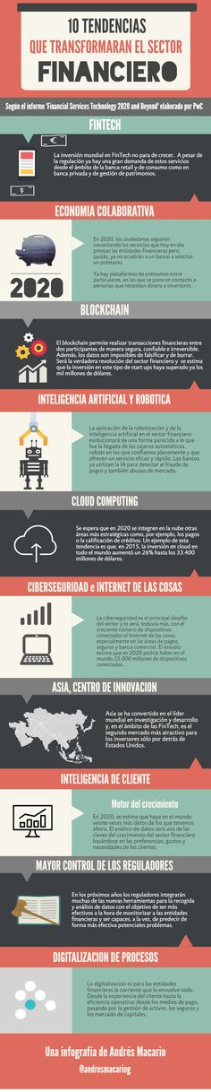 10 tendencias que transformaran el sector financiero #infografia