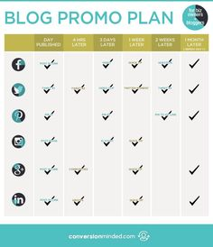 How to Promote your Blog Posts Effectively on Social Media | This blog promo plan and sample schedule will help entrepreneurs and bloggers drive massive social media traffic to your posts. It includes a FREE printable social media template so you can create your own blog promo plan. Click through to see the planner! Clique aqui http://www.estrategiadigital.pt/ferramentas-de-marketing-digital/ e confira agora mesmo as nossas recomendações de Ferramentas de Marketing Digital Clique aqui…