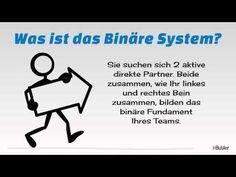 IButler spart Geld zb. bei Flüge, Hotel, Auto Vermietung und Buchung, Online Shop www.ibutler24.ch/