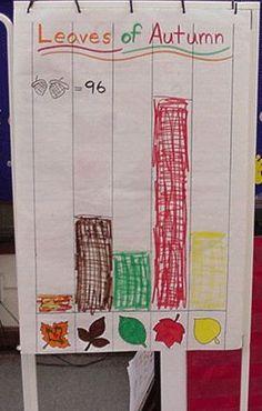 Happy Fall! Activities & Ideas for Autumn | Little Giraffes Teaching Ideas | A to Z Teacher Stuff