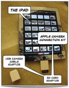 iPad Dark Side--explains pitfalls in using iPads in the classroom. Offers some solutions. Check the comments.