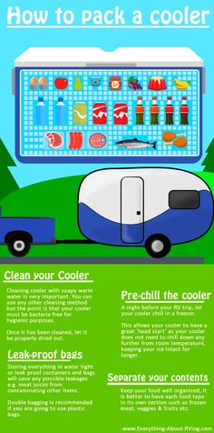 Here are 10 tips on how to pack a cooler to make things easier for you.