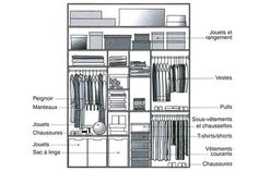 Dimension dressing, closet dimension: all our plans to draw your closet or closet - Kidsroom Bed In Closet, Room Closet, Dimension Dressing, Smart Home Design, Shoe Room, Wooden Wardrobe, Dressing Room Design, Changing Room, Room Dimensions