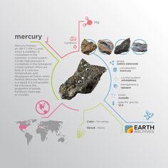 Mercury only occurs as very small blobs on top of mercury ores such as cinnabar.