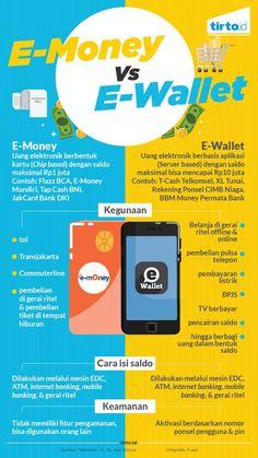 Plus Minus Uang Elektronik: Pilih E-Wallet atau Kartu E-Money? Relationship Marketing, Plus And Minus, Digital Signage, Digital Marketing Strategy, Information Technology, Better Life, Business Tips, Fun Facts, Knowledge