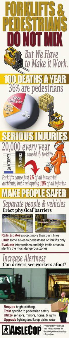 Safety with forklifts #safetyfirst #forklifts #materialhandling