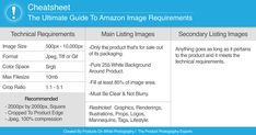 Amazon Image Requirements Cheatsheet White Photography, Photography Tips, Amazon Image, Professional Photography, Master Class, Maine, Website, Blog, Design