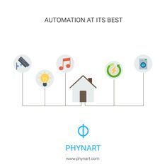 What happens when technological advancement makes a highly effective product available for you? It simply makes your life smarter!#smarthome