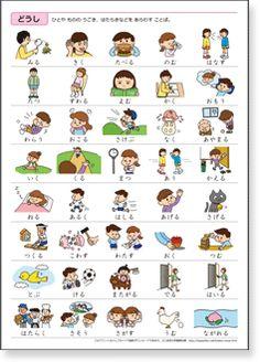 Vocabulaire verbe