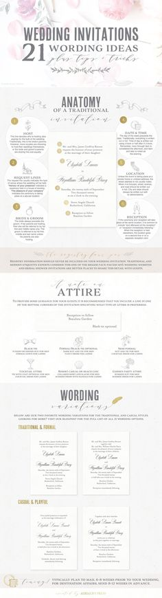 21 Best Wedding Invitation Wording Ideas | Aerialist Press | Wedding Etiquette Guide