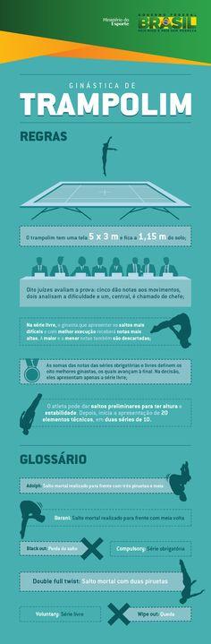 infografico_ginastica_de_trampolim-01.png (700×2135)