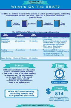 Differences between HSPT, SSAT & ISEE tests. | HSPT Prep | Pinterest