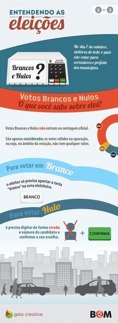 """Infográfico para nosso cliente """"Cartão BOM"""" explicando como funciona o voto nulo e branco."""