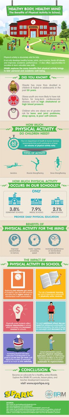 Children Obesity - The Benefits of Physical Activity in School Infographic. Physical Activity in School Infographic. How Much Physical Activity Do Children Need? Healthy School Snacks, School Lunches, Health And Physical Education, Pe Ideas, Kids Health, Health Fair, School Health, Children Health, Health Club