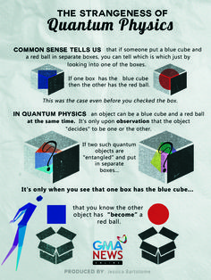 Never got a simpler explanation.. . Quantum Physics made simple by a Pinay physicist | SciTech | GMA News Online