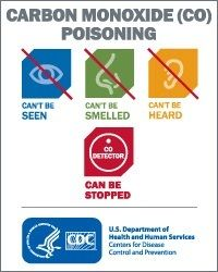 Carbon Monoxide Poisoning Can Be Stopped