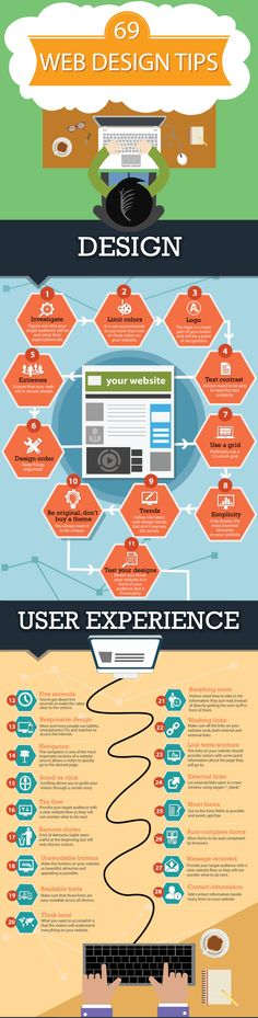 69 Tips For Designing The Perfect Website - UltraLinx