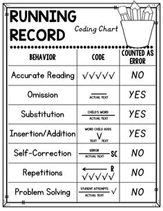 I keep this Running Record Coding Sheet in my Guided Reading notebook so running record markings always look the same! You can grab more Guided Reading tools here! Guided Reading Groups, Kindergarten Reading, Reading Strategies, Reading Skills, Reading Comprehension, Guided Reading Lessons, Guided Reading Organization, Guided Reading Activities, Kindergarten Blogs