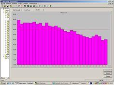 Grafico dell'altezza in cm di ogni salto - test con MICROGATE OptoJump