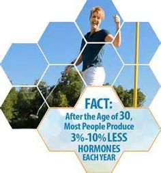 El Poder de las Hormonas   Womens Wellness & Anti-Aging Medical Spa
