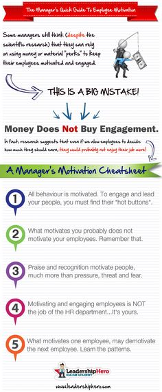 How To Motivate Employees : Cheatsheet For Managers