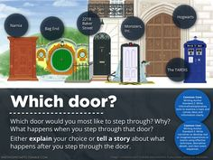 Which door? Tardis everytime, statistically speaking somewhere in infinite time and universe you're likely to come across the other places in some way shape or form.