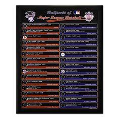 Major League Baseball Executive Ballpark Tracker Plaque - MLB.com Shop