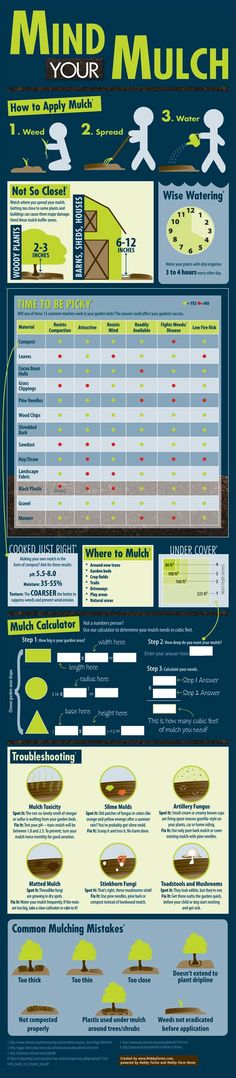 """Confused by the seemingly endless list of mulching options. Do mulch the right way with this infographic."""