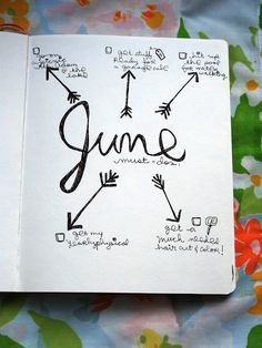 journal prompt: goals - What are things you must vs want to do this summer. Create a visual list of things you want or MUST do.   This wasn't posted as a kid activity but it could easily be used in a writing class or pr teaching needs vs wants :) Fun end if year activity.