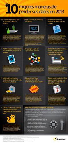 Las mejores maneras de perder datos en 2013 #infografia