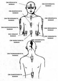 Vishnu Smaranam: How To Put Vaishnava Tilak