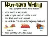 Narrative, Persuasive, and Informative Writing Anchor Posters