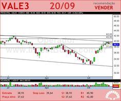 VALE - VALE3 - 20/09/2012 #VALE3 #analises #bovespa