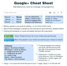 Google+ Cheatsheets  Visual Loop