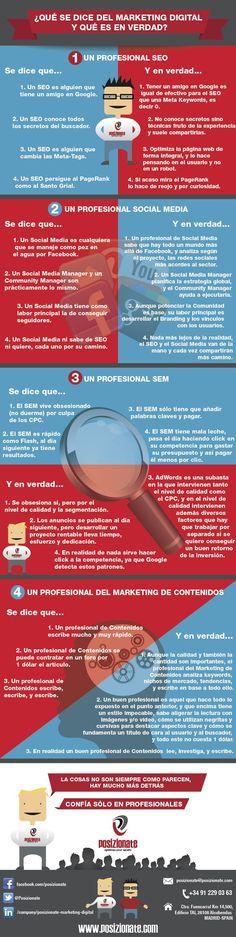 ¿Qué se dice del #MarketingDigital y qué es en verdad? #Infografía muy interesante! y cuánta razón lleva!