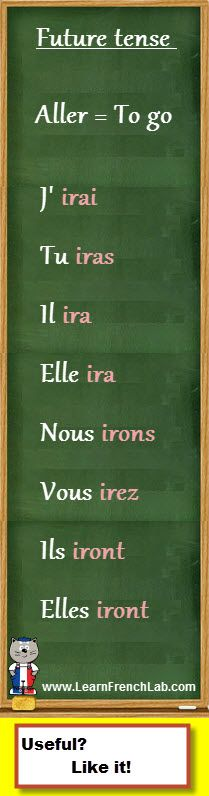 http://www.learnfrenchlab.com Learn French #verbs : Conjugation of ALLER in the future tense
