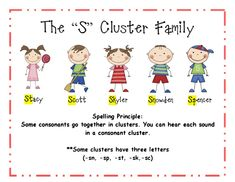 Treating Cluster Reduction for S in Speech Therapy  - Pinned by @PediaStaff – Please Visit  ht.ly/63sNt for all our pediatric therapy pins