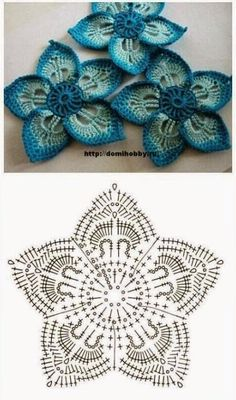 Transcendent Crochet a Solid Granny Square Ideas. Inconceivable Crochet a Solid Granny Square Ideas. Knit Or Crochet, Crochet Motif, Crochet Doilies, Crochet Stitches, Russian Crochet, Crochet Daisy, Crochet Appliques, Crochet Abbreviations, Crochet Butterfly
