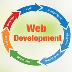E-Commerce Services, E-Commerce Solution, E-Commerce Solution In India, , E-Commerce Services In Rajasthan, E-Commerce Services IN jaipur, E-Commerce Services In India, Website Maintenance, Web Hosting, Web Hosting Services, Web Hosting In India