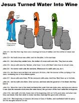 Jesus Turns Water Into Wine Sunday School Lesson Sunday School Activities, Sunday School Lessons, Sunday School Crafts, Lessons For Kids, Bible Lessons, Free Educational Apps, Kids Church, Church Ideas, Miracles Of Jesus