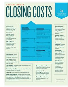 Home buying tips: buyers guide to Closing costs! Real Estate Buyers, Real Estate Career, Real Estate Business, Real Estate Tips, Real Estate Marketing, Home Buying Checklist, Home Buying Tips, Home Buying Process, Closing Costs