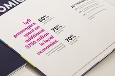 Lyft: Driving Innovation in Annual Report Design - HOW Design