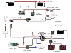 Mercedes Sprinter RV Campervan Conversion Electrical