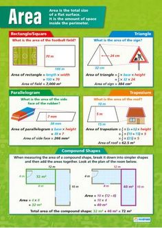 Today you can define mental math in various different ways. Some would say, memorizing times table and remembering the solutions can form the part of mental mathematics. Gcse Math, Math Tutor, Teaching Math, Maths Area, Math Charts, Math Poster, Math Formulas, Homeschool Math, Homeschooling