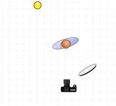 lighting-diagram-1385842777